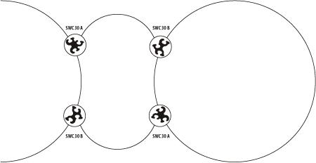 Swc30b example 1389641636