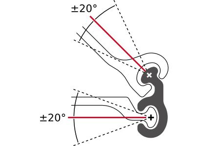 Cobra angle 1390952105